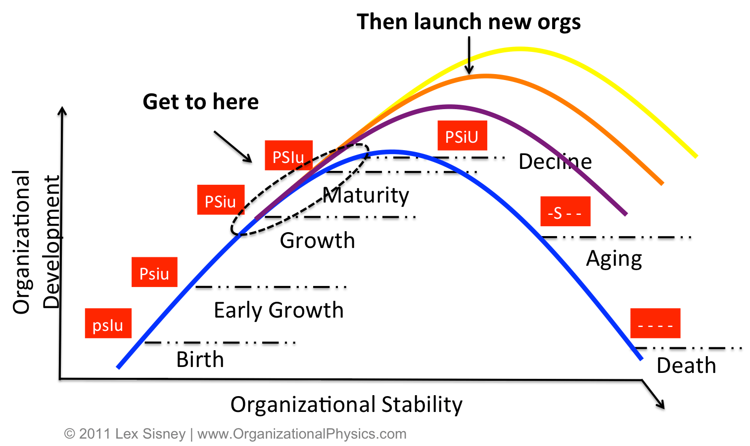 Lifecycle strategy product market execution fit the goal of the execution lifecycle nvjuhfo Image collections