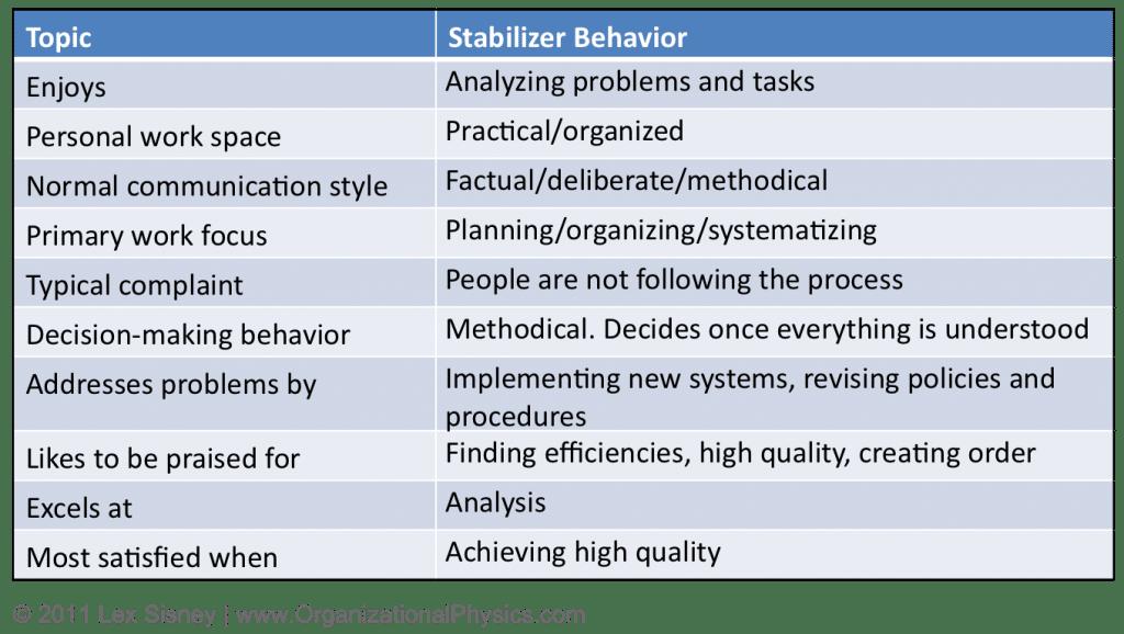 stabilizerbehavior-1024x578