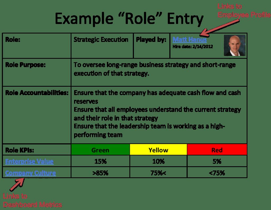 ExampleRoleEntry