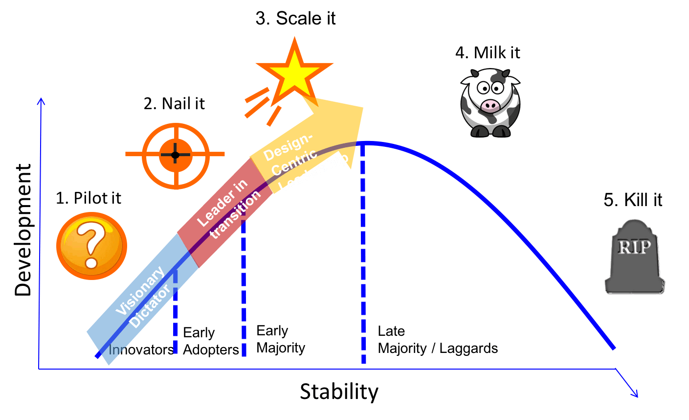 organizational leadership the journey As outlined in the attached lgo leadership journey roadmap, 15317 begins  with a weekly leadership seminar that introduces historical perspectives of.