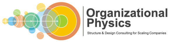 Organizational Design The Difference Between Organizational Structure And An Org Chart Organizational Physics By Lex Sisney